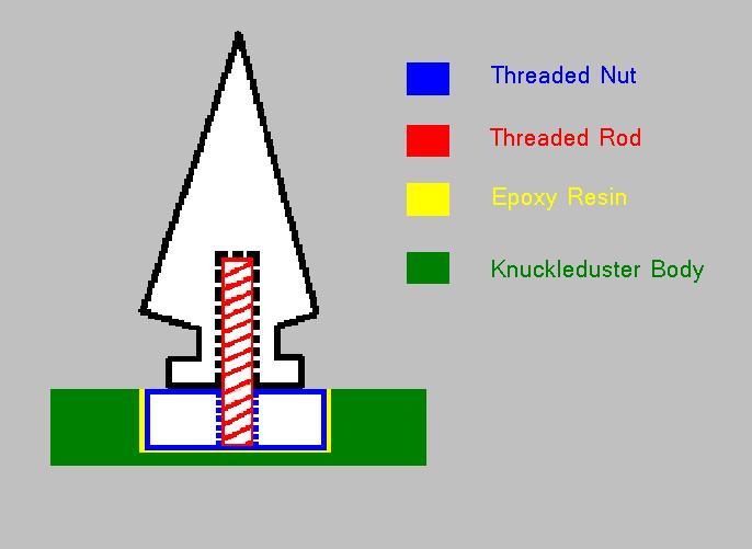 KnuckleDuster Design  Spike_10