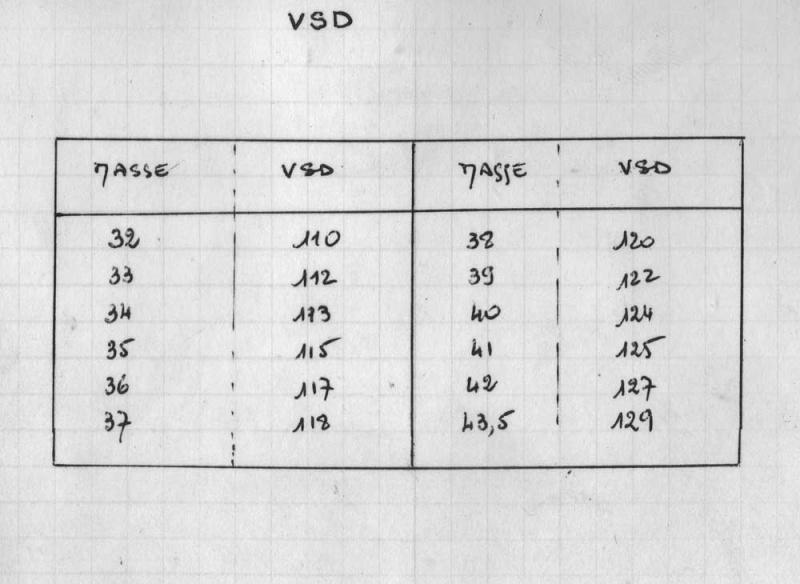 [Aéro Divers] Breguet Atlantic-ATL 1 - Page 4 Vsd10