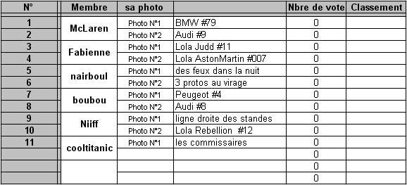 """Challenge Photo Auto-Passions"" Challe10"