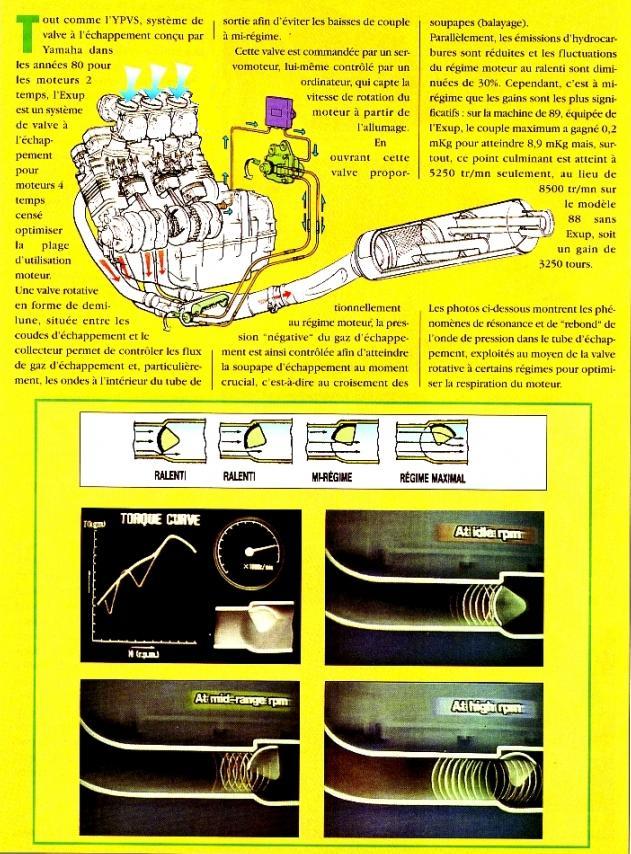 colier dans la boîte à air  Systym10