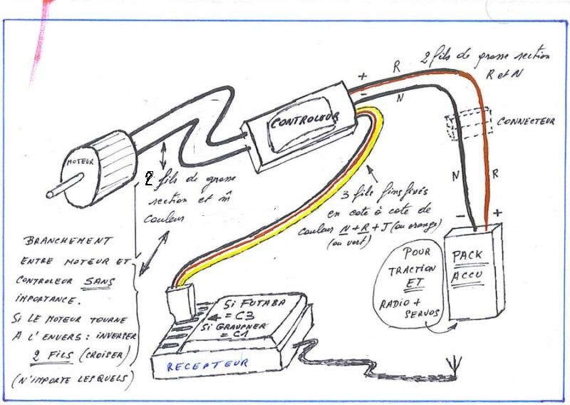 question sur le diametre des cables Racele10