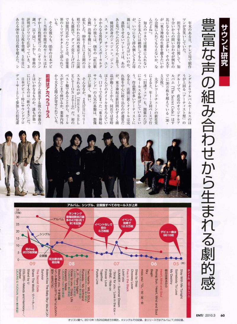 Nikkei Entertainment 10020312