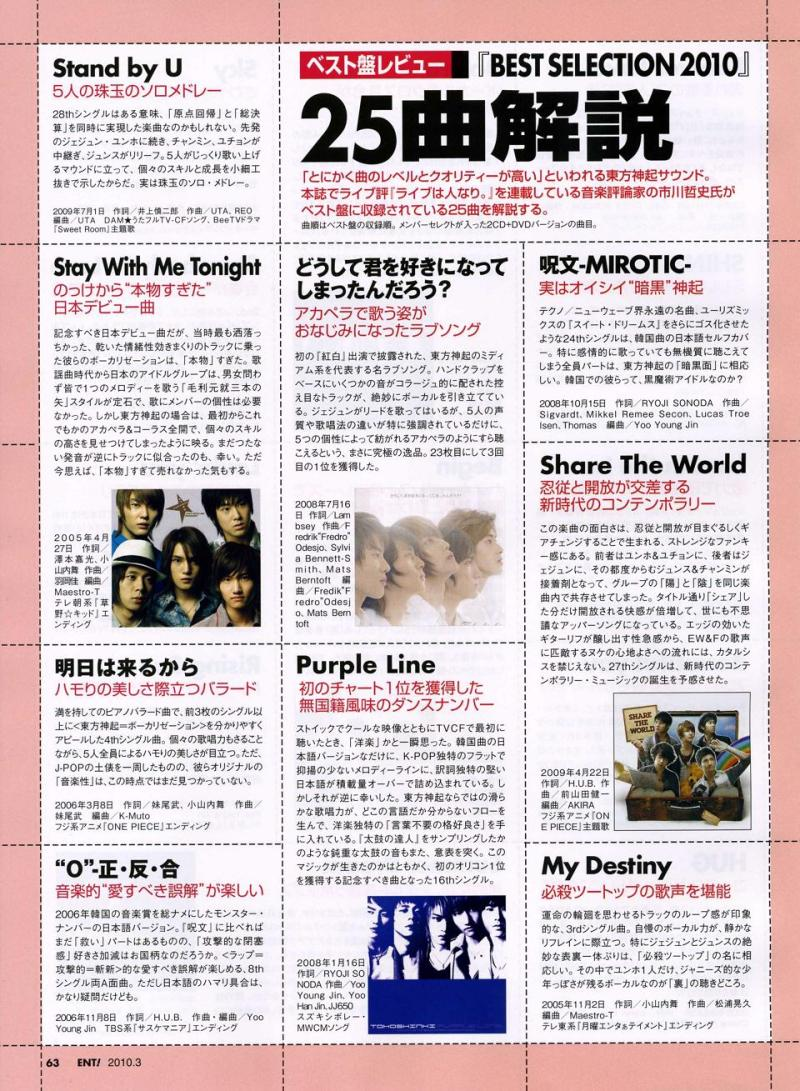 Nikkei Entertainment 10020315