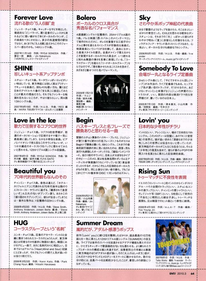 Nikkei Entertainment 10020316