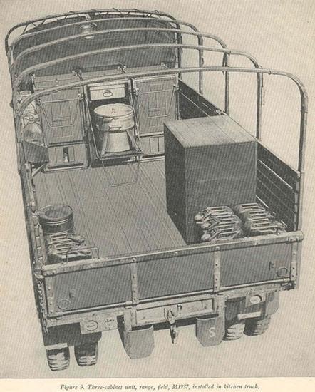 RANGE FIELD M-1937 (fourneau de campagne) Les_am10