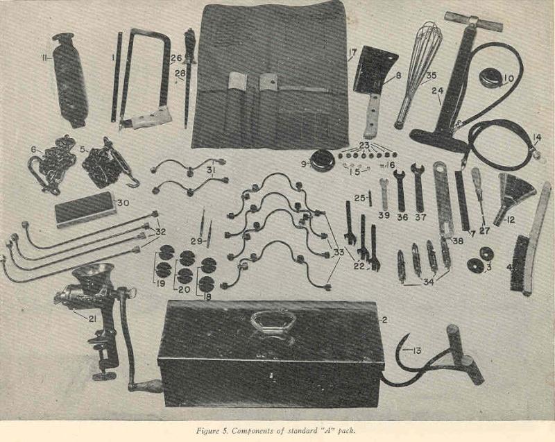 RANGE FIELD M-1937 (fourneau de campagne) Tm10-713