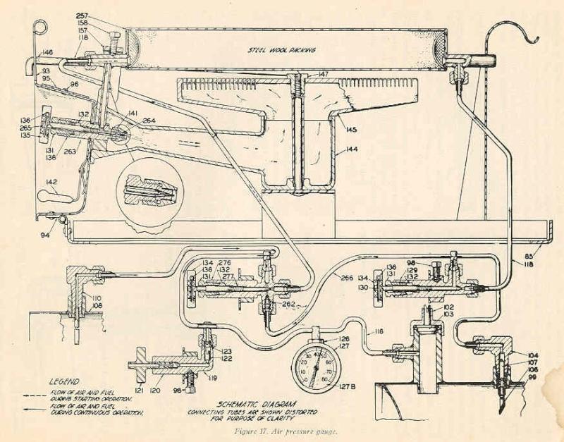 RANGE FIELD M-1937 (fourneau de campagne) Tm10-716