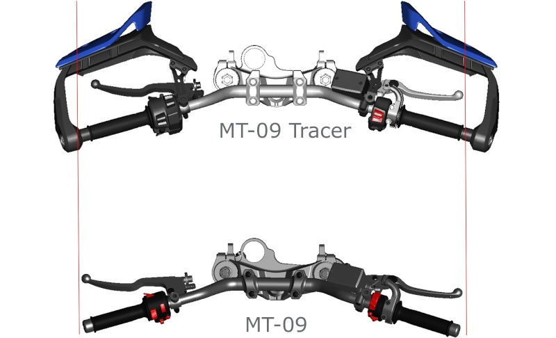 largeur guidon tracer 2015_m10