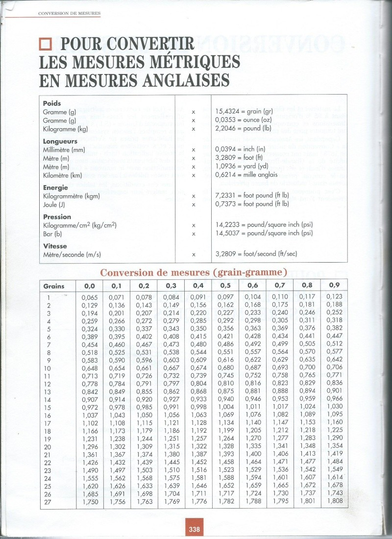 Rechargement cal 12 - Page 2 Tables11