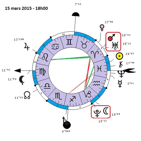 Aspects du mois de MARS - Page 4 8291-410