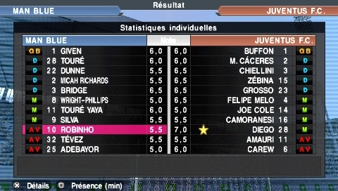 Manchester City 0-1 Juventus  Screen23