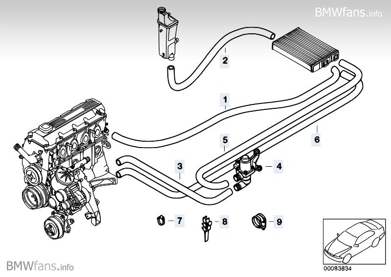 [ BMW E46 316i an 2001 ] probleme chauffage intérieur Odm4mz10