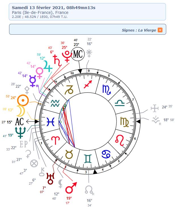 VENUS - Vénus 2021 - les conjonctions  13_02_10