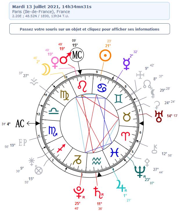 VENUS - Vénus 2021 - les conjonctions  13_07_10