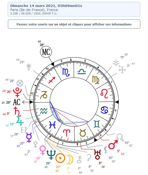 VENUS - Vénus 2021 - les conjonctions  14_03_10