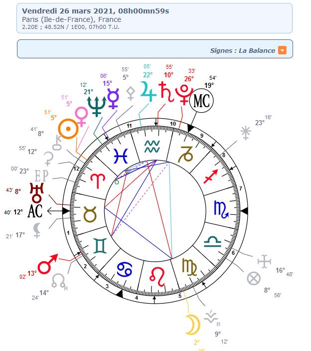 VENUS - Vénus 2021 - les conjonctions  26_03_10