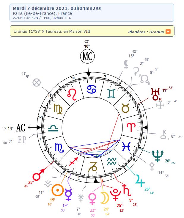 VENUS - Vénus 2021 - les conjonctions  7_12_210
