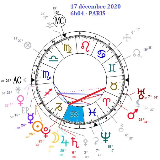 Saturne Verseau 2020 - 2023 Astrot12