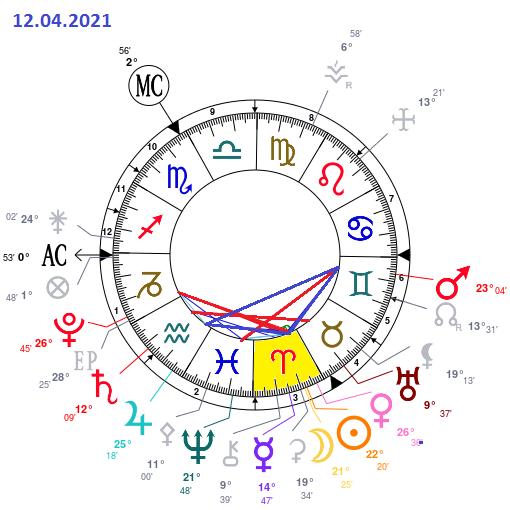 Aspects du mois de Décembre - Page 5 Astrot39