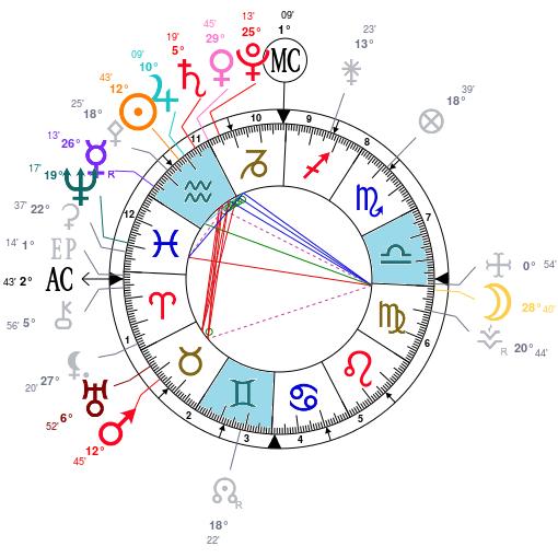 1 ier février 2021 Astrot46