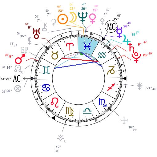 mars - NL du 13 mars 2021 Astrot54