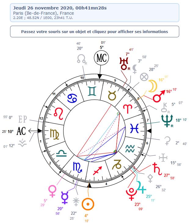 mars - Les 7 conj. Lune-Mars Bélier 2020  Screen15