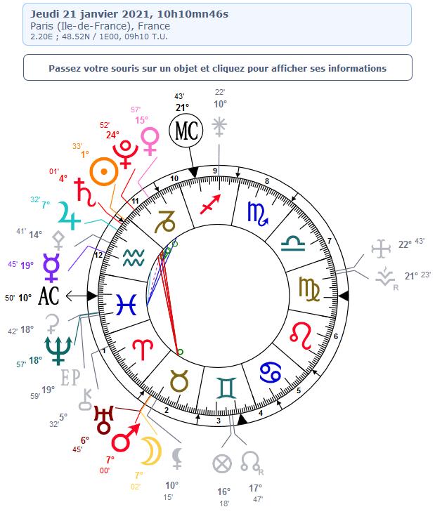 mars - Les 7 conj. Lune-Mars Bélier 2020  Screen21