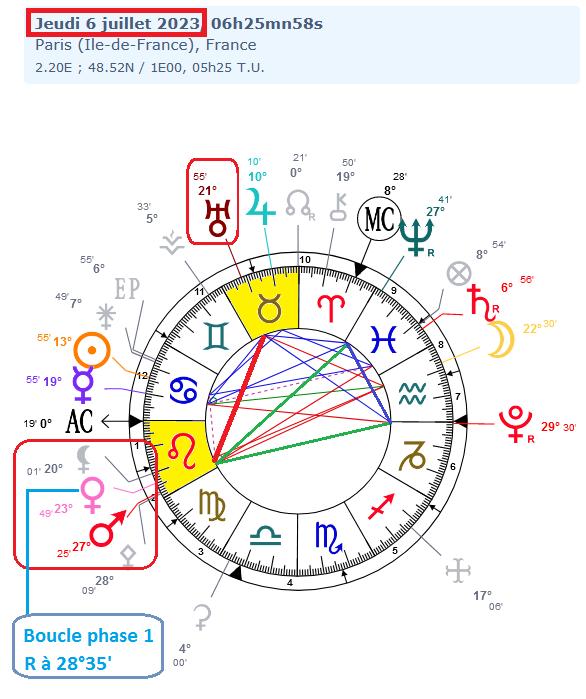mars - Vénus-Mars Lion 2 fois 2021/2023 Screen41
