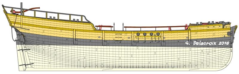 MONOGRAPHIE : Le Rochefort  yacht de port 1787 R_colo10