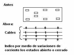 Curso Basico de Computacion [Lenguaje Binario en Informática (historia computadoras)] Image012