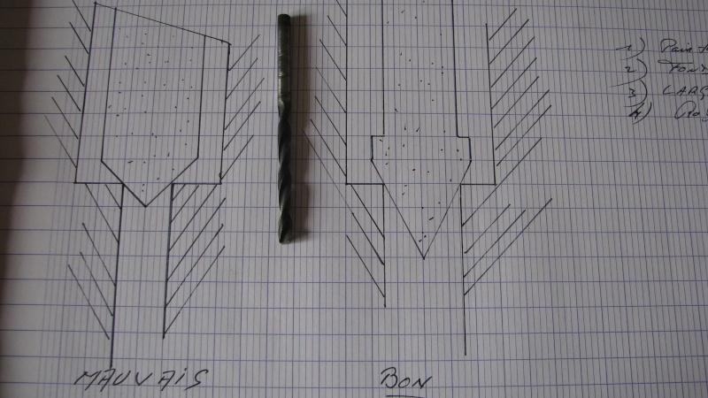 Vannes vapeur 3mm Pointe10