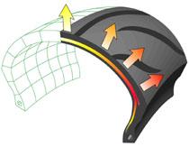 Quel type de pneu utilisez vous - Page 4 Dunlop12