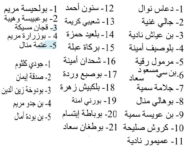 نتائج ماستر رياضيات جامعة ميلة 2012 / 2013  Ousoou10