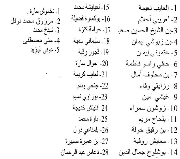 نتائج ماستر إعلام آلي جامعة ميلة 2012 / 2013  Oyouou11