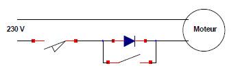Démarrage progressif d'une machine Contac10