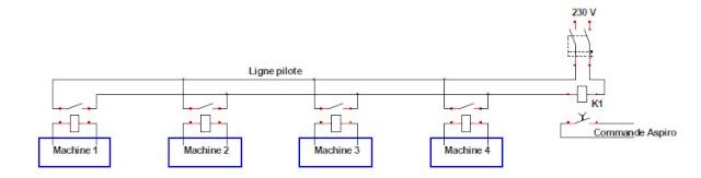 dispositif de démarrage - Dispositif de demarrage automatique Relais10