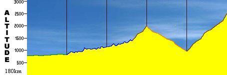 Topic de dépots des courses en ligne - Page 4 Les_co11