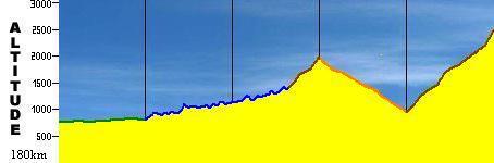 Topic de dépots des courses en ligne - Page 4 Les_co12