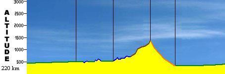 Topic de dépots des courses en ligne - Page 4 Tropha10
