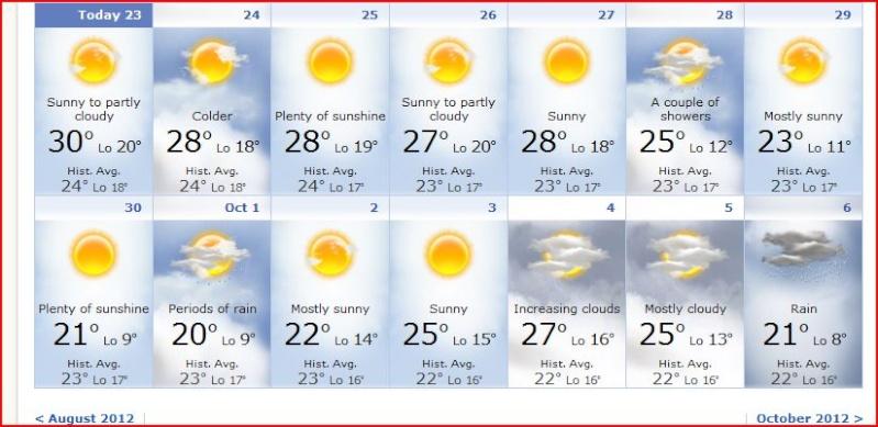 Weather Pn_wea10