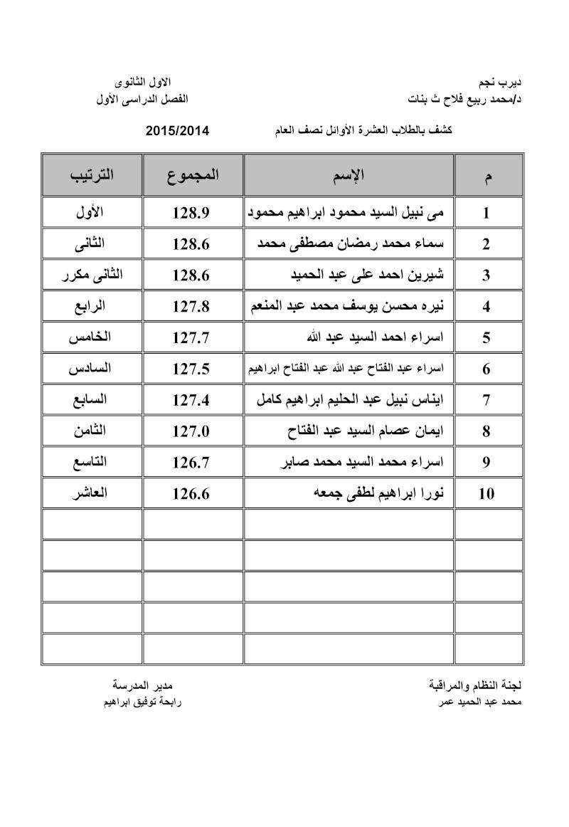 نتيجة نصف العام للصف الاول والثانى الثانوى 2015 19-01-10