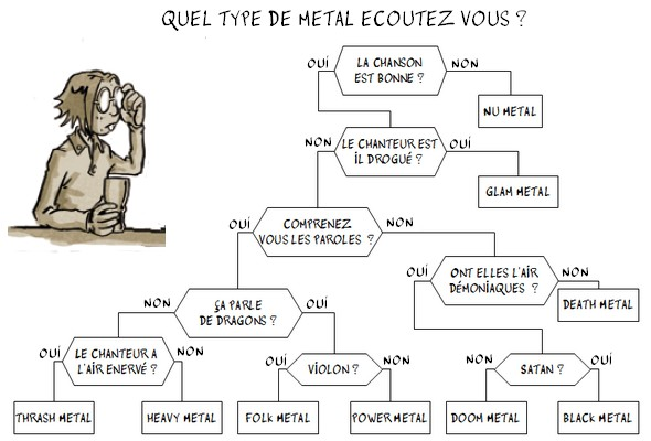 Les différents types de métal Mmx_ty10