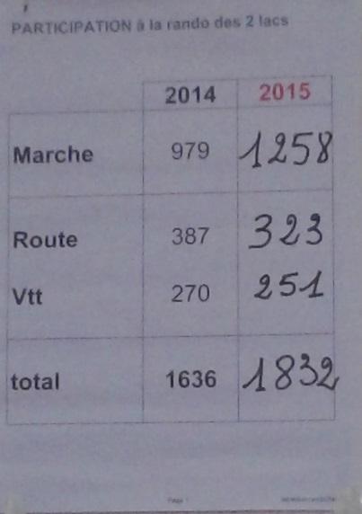 08/03/2015: Sortie Post-soirée raclette... 20150312