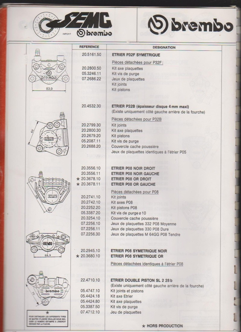 identification etrier brembo Pvr10