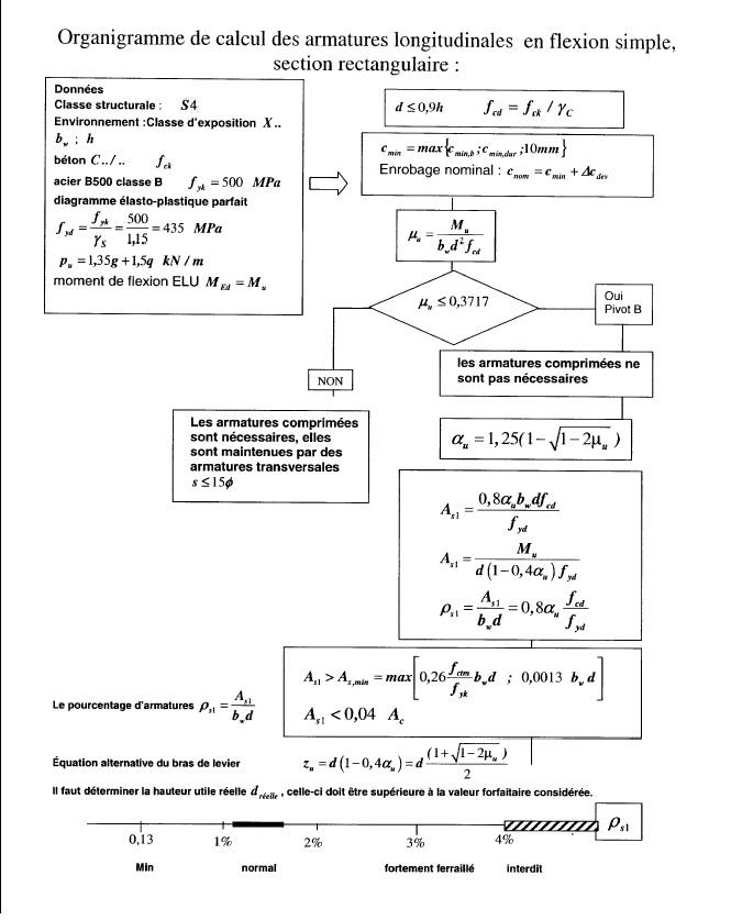 Le Bistro - Page 6 Flexio11