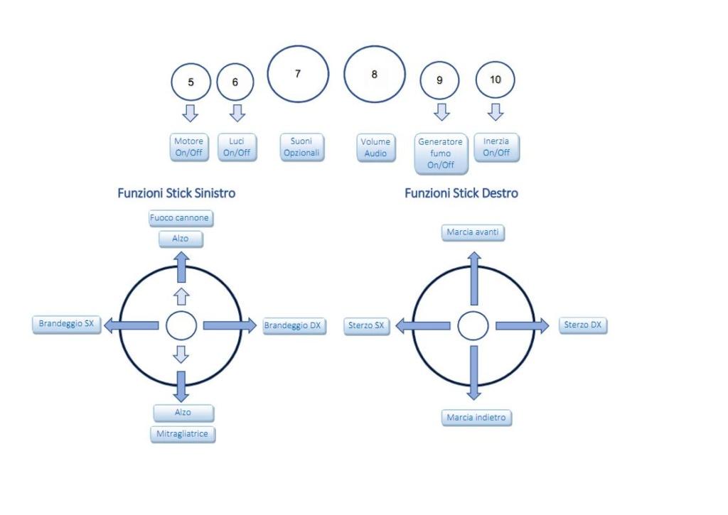 Schema pin connettori IBU2 Ultimate Sinott10