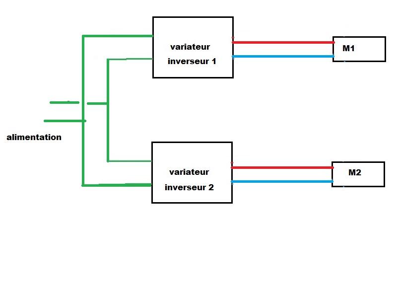 Commande de deux variateurs Schema23