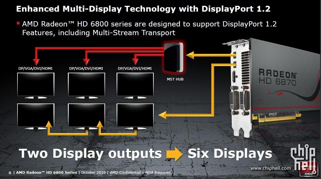 HD7950 4 écrans E10