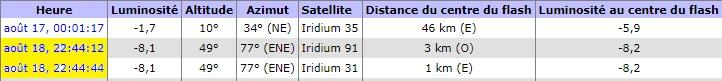 Observation samedi 18 août 2018 - spéciale Lune Flare13