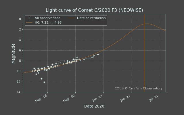 Comète C/2020 F3 NEOWISE Image_10